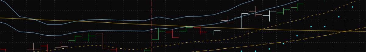 divergent-bar-indicator