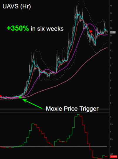 1-chart