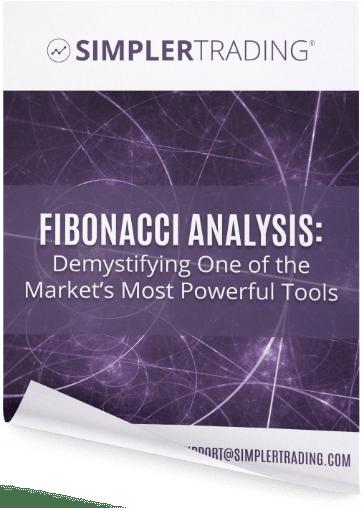 Fib Analysis